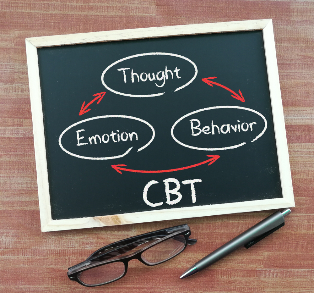 thought-feeling-behavior triangle of CBT